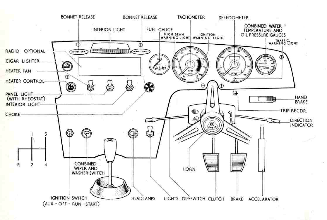 Triumph Spitfire Dashboard Layout Sketch Coloring Page