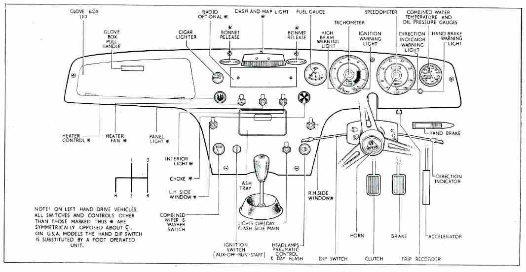 Triumph Spitfire Dash Diagram : 29 Wiring Diagram Images
