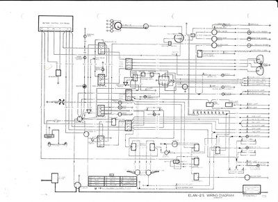 Wiring diagram : Electrical / Instruments by LotusElan.net