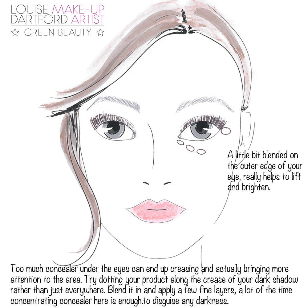 Under eye concealer – quick masterclass..
