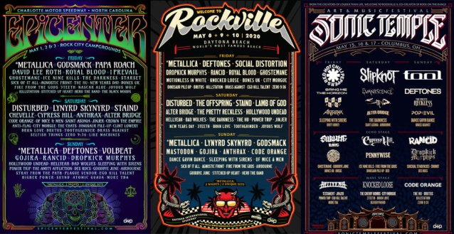 Epicenter, Welcome To Rockville and Sonic Temple Cancelled, Organizers Add 4th Day to Louder Than Life