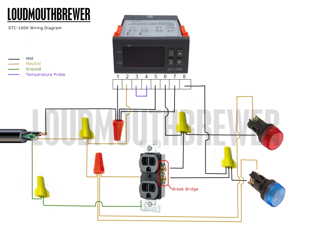 pid temperature controller kit wiring diagram vw touareg 2005 diy stc 1000 2 stage