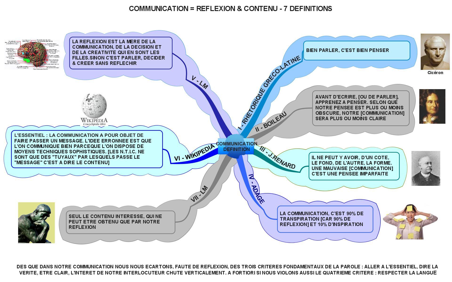 Communication = réflexion + contenu – 7 définitions que l'on ne trouve nulle part ailleurs