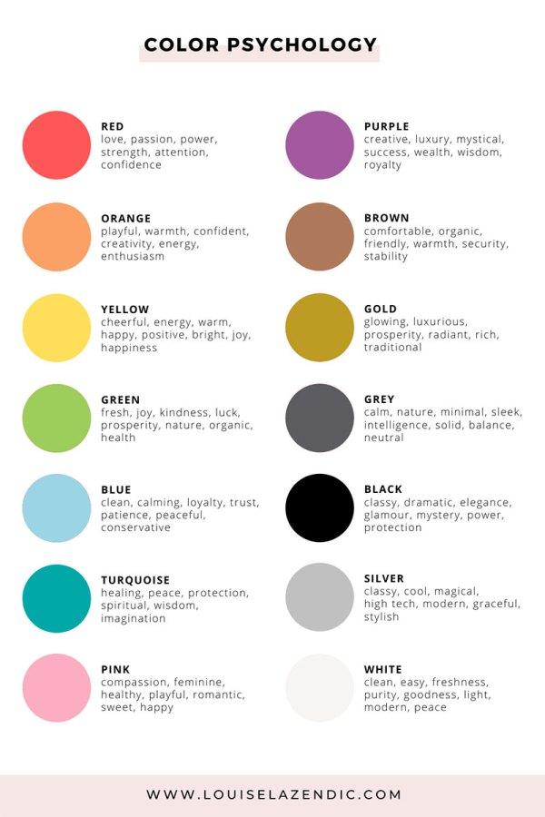 color-psychology-branding-colors-louise-lazendic