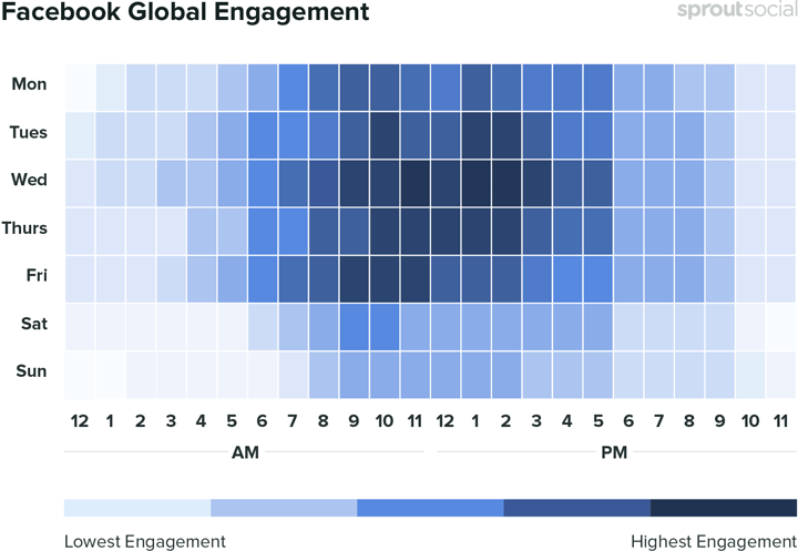 best times to post on facebook heatmap
