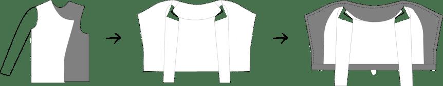 TUTO : Doubler simplement une veste ou un manteau à partir d