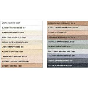 Grout chart