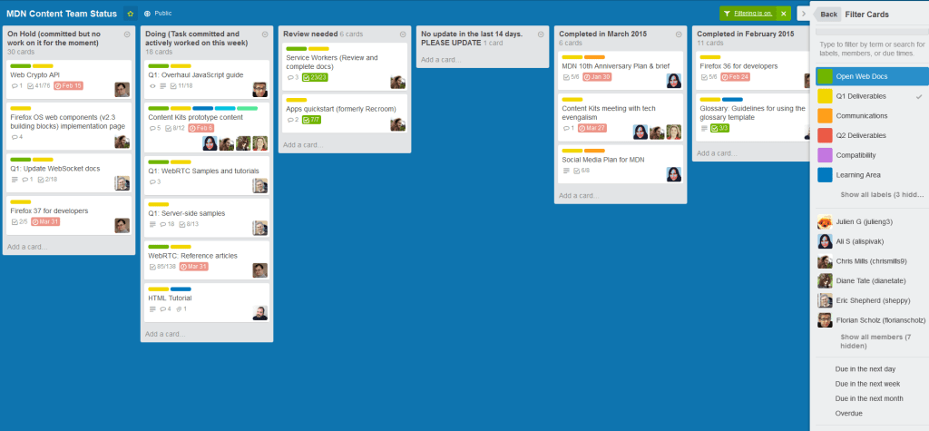 Trello, real estate investng