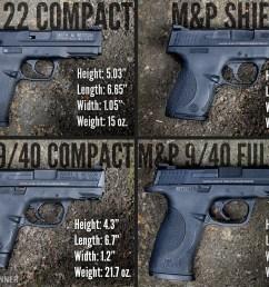 m p size comparison [ 1300 x 992 Pixel ]