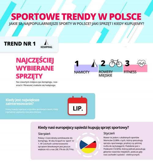 Sportowe tredny wEuropie Sportowe tredny wEuropie 1