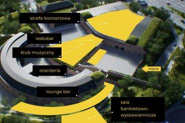 Nowe oblicze Fortów Kleparz