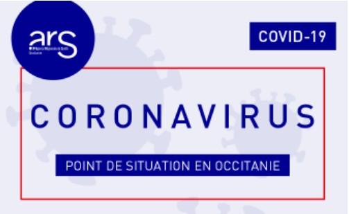 Read more about the article COVID-19 en Occitanie du mardi 17 Mars à 21h30
