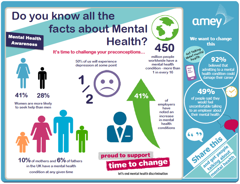 mental-health-facts