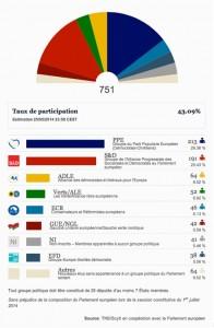 Résultats_européens_2014