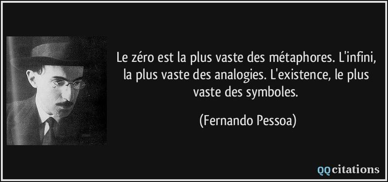 Fernando Pessoa et la symbolique