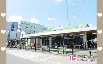 JR古淵駅