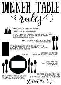 Right Table Setting & Table Setting Etiquette Diagram