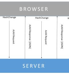 html diagram [ 1166 x 684 Pixel ]