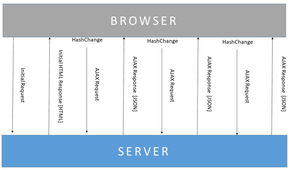 medium resolution of html diagram