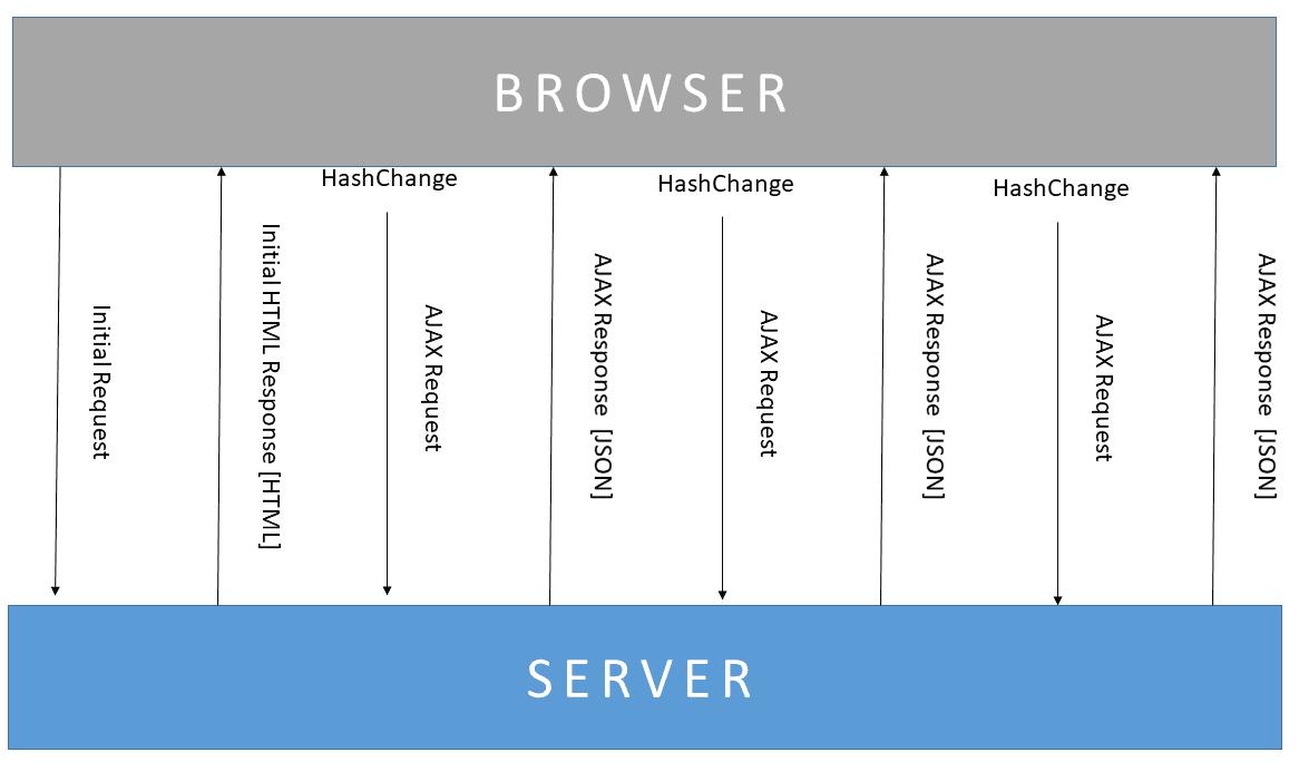 hight resolution of html diagram