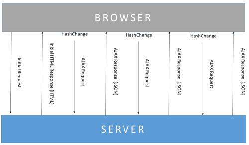 small resolution of html diagram