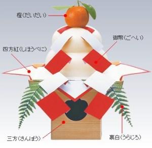 kagamimochi