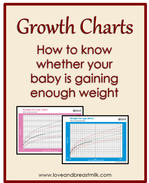 Is Baby Gaining Enough Weight How To Read A Growth Chart - Love And Breast Milk-8950