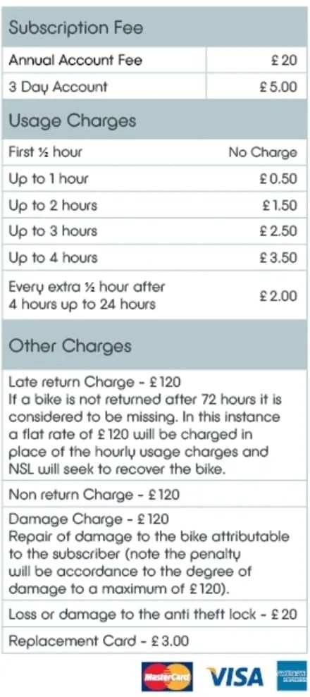 belfast_bikes_fares_1