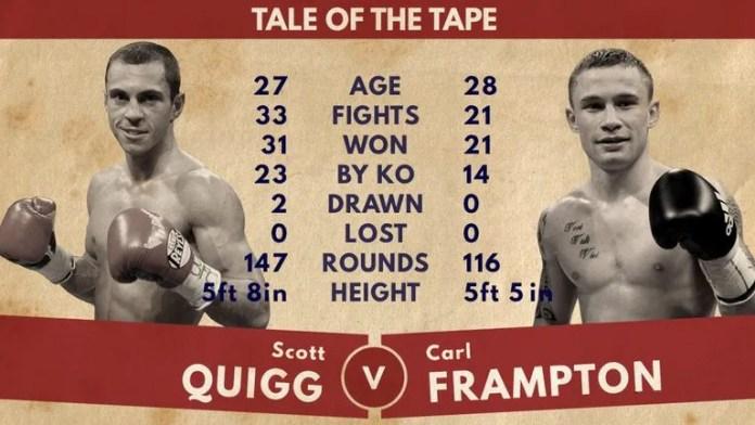 scott-quigg-carl-frampton-tale-of-the-tape_3371970