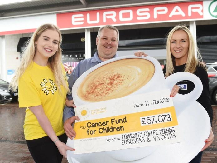 ESPAR Cancer Fund for Children Total