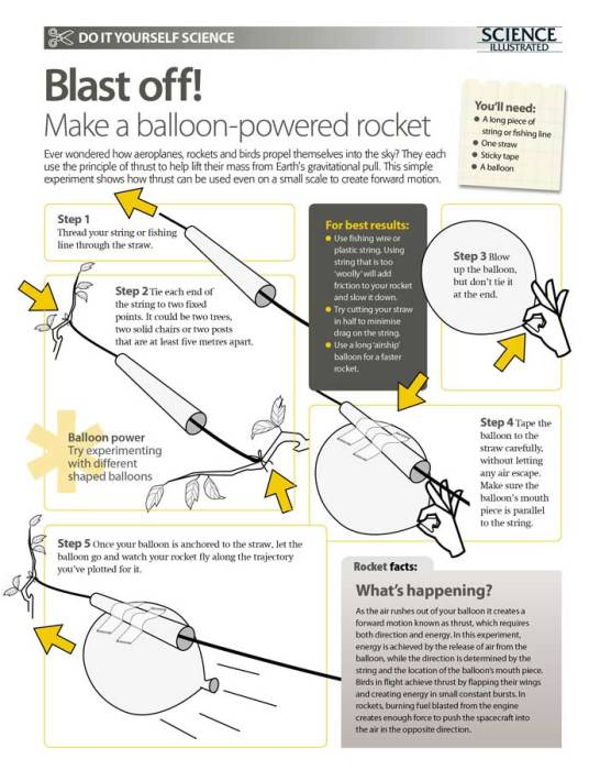 Balloon-Powered Rocket - Education Activities for Kids