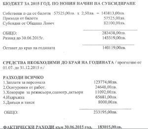 teatarfinansi2007151