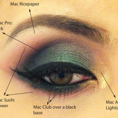 How To Apply Eyeshadow Diagram Earth Tilt And Seasons Pictorial Moss Green Smokey Eye Featuring Mac Club