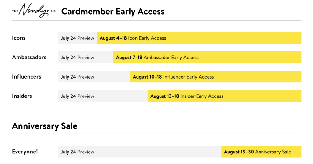 Nordstrom Anniversary Sale cardmember access dates