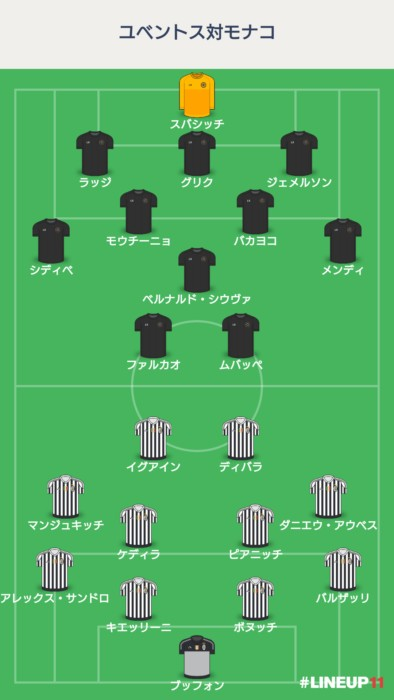 CL準決勝 ユベントス対モナコ