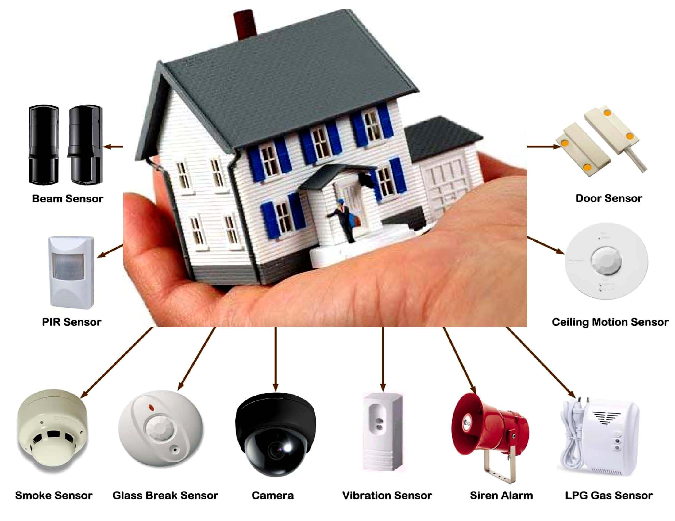 Advantage Of Best Home Security System