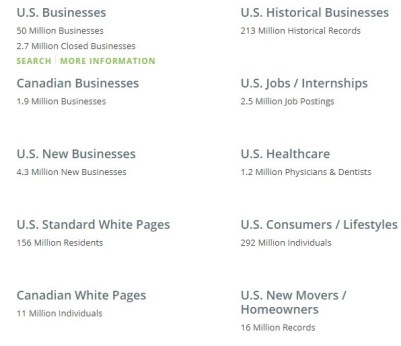 Search Categories Reference USA