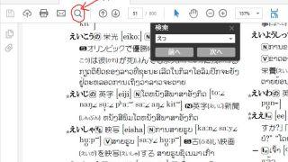 ラオス語を独学するにあたりネット上で参考にさせていただいているサイト