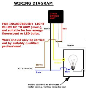 1 TOUCH CONTROL SWITCHLESS LIGHT LAMP SENSOR 3STAGE WAY