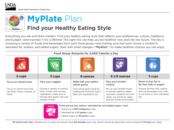 MyPlate-Plan-1.png