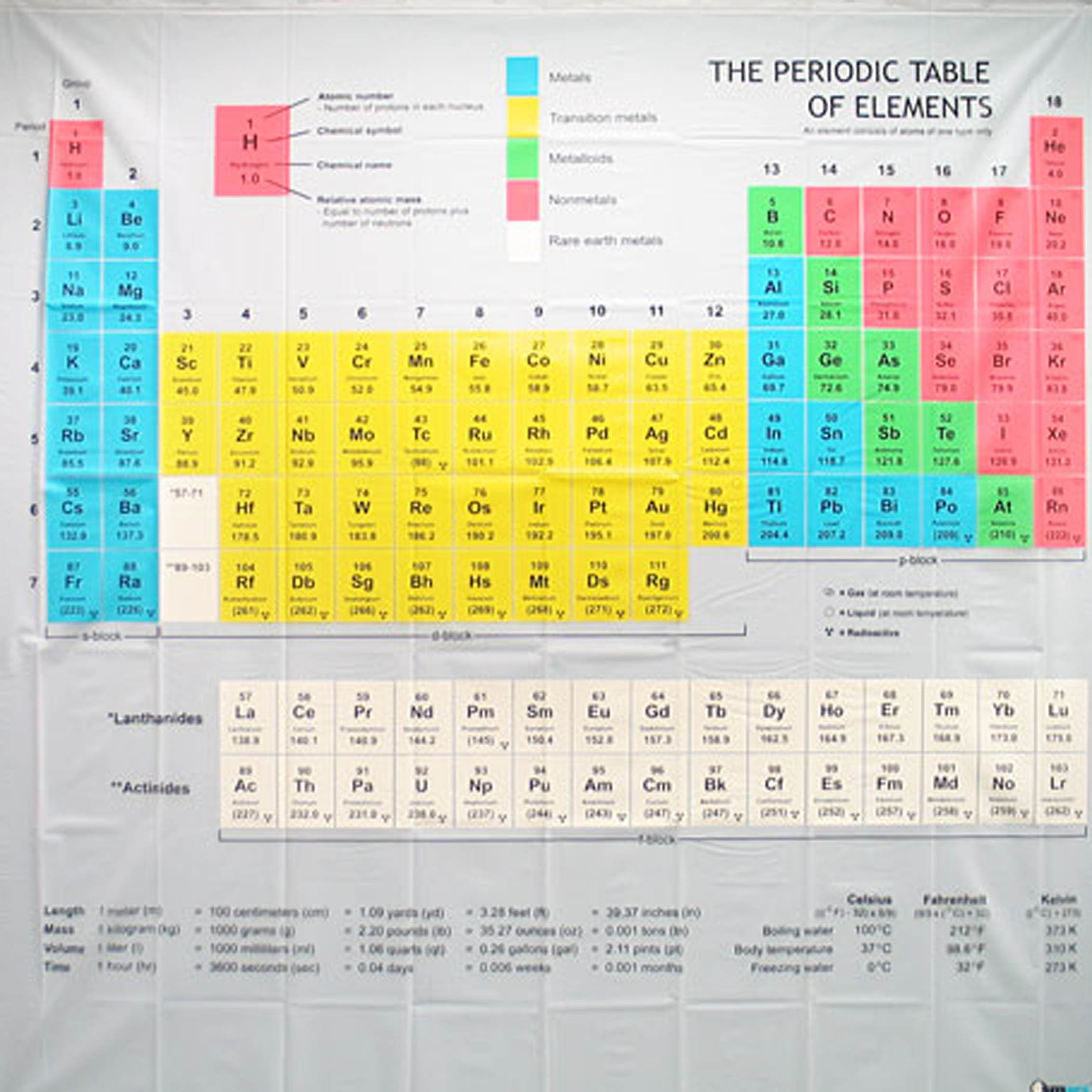 large canvas art for living room best paint colors and dining periodic table shower curtain