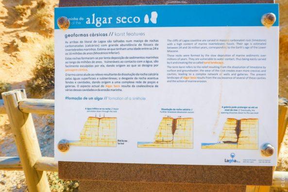 Placa explicativa do caminho do algar seco