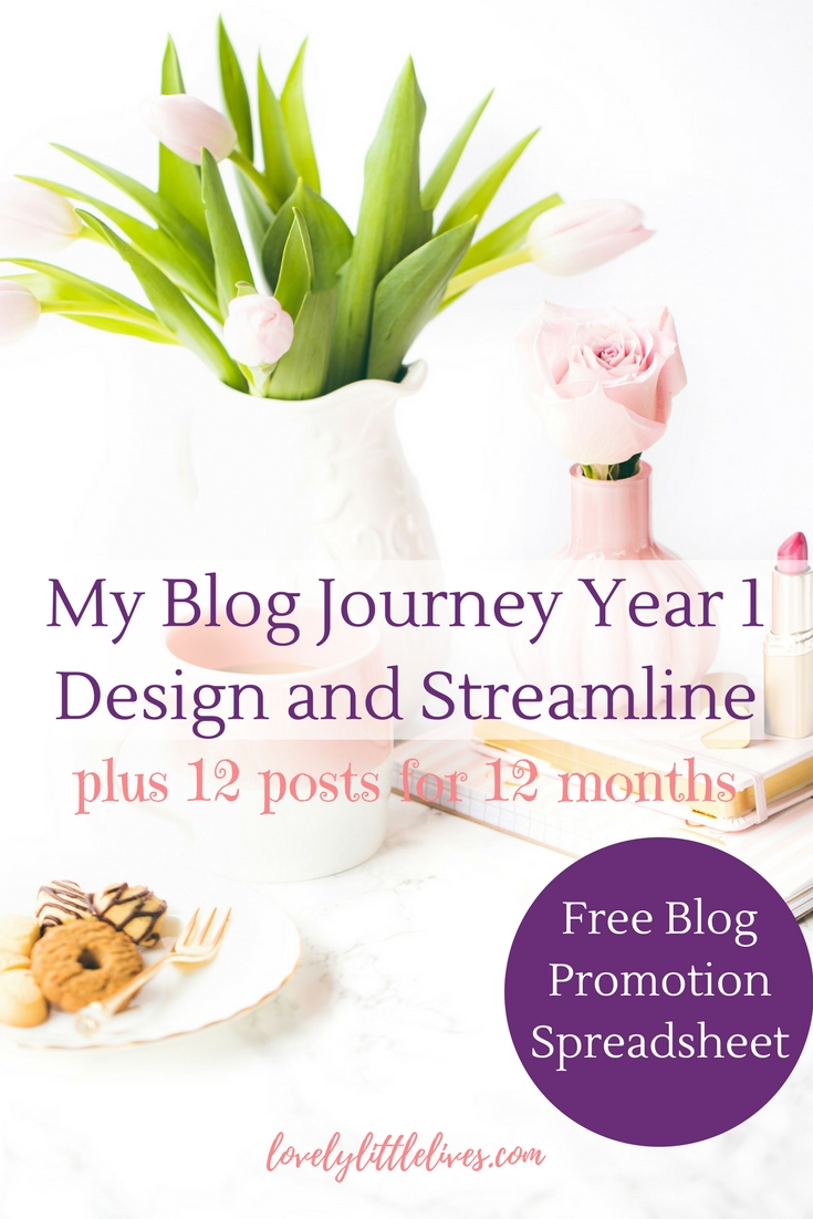 Blog Journey Year 1-Design and Streamline plus 12 Posts for 12 Months