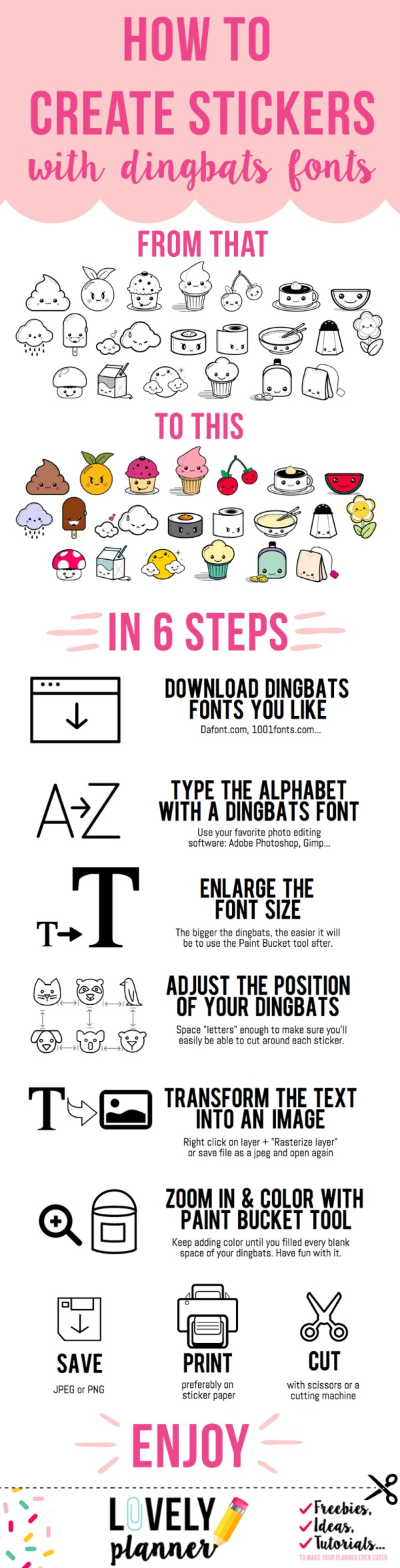 infographic how to create stickers with dingbats font - Lovely Planner