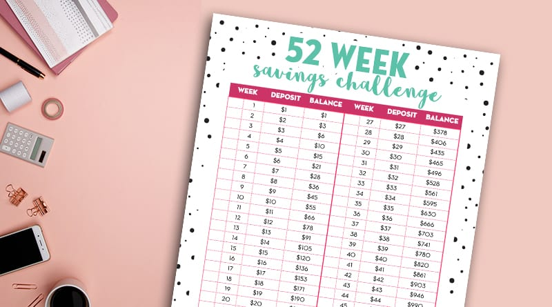 Free Printable 52 Week Savings Challenge to help you start saving money all year with realistic attainable goals. #freeprintable #money #budget #savings #lovelyplanner