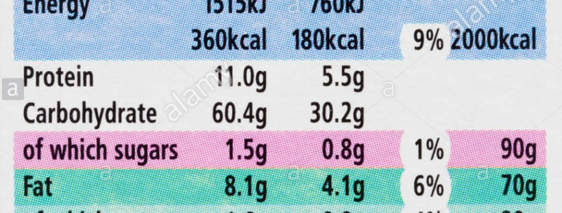 oats nutrition label counting calories for weight loss