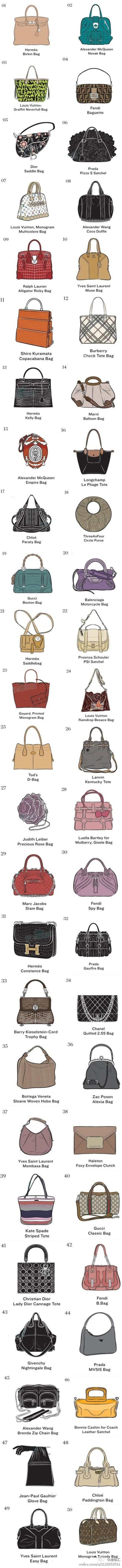 Hermes, Gucci, Prada, Dior