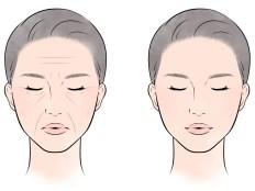 老け顔をイメージ シワのある女性、ない女性