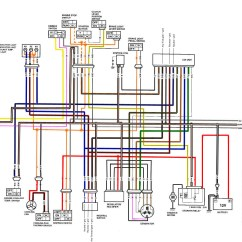 Can Am Outlander Wiring Diagram Single Phase Forward Reverse Motor Renegade Harness Special Tools