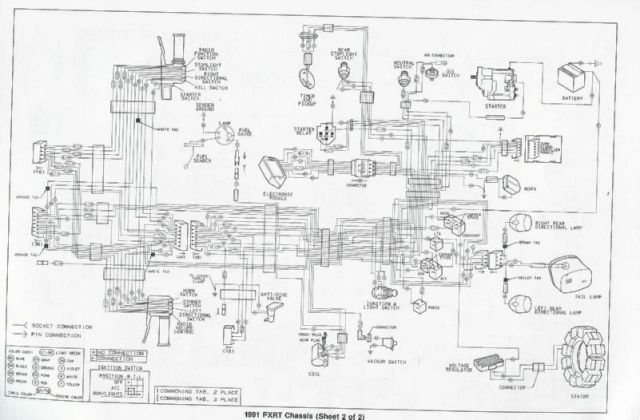 1989 Sportster 1200 Wiring Diagram | hobbiesxstyle on
